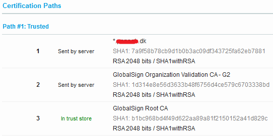 SSL Server Certificates – Lessons learned