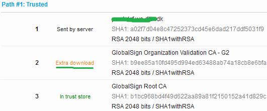 The WebLogic Server and Trust Stores